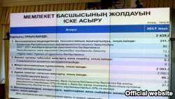 Слайд, показанный во время презентации уточнений в бюджете в правительстве. Два триллиона тенге направляются на «оздоровление банковского сектора». Астана, 13 февраля 2017 года.
